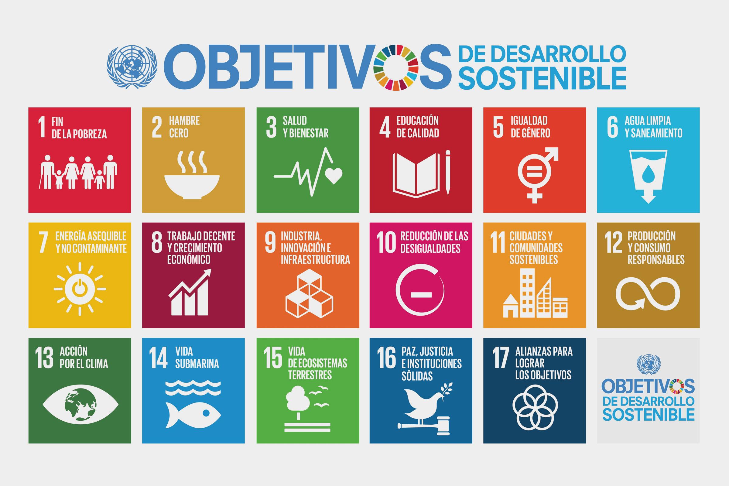Poster guía con los 17 Objetivos de Desarrollo Sostenible de la ONU